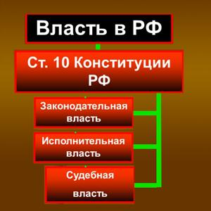 Органы власти Красной Зари